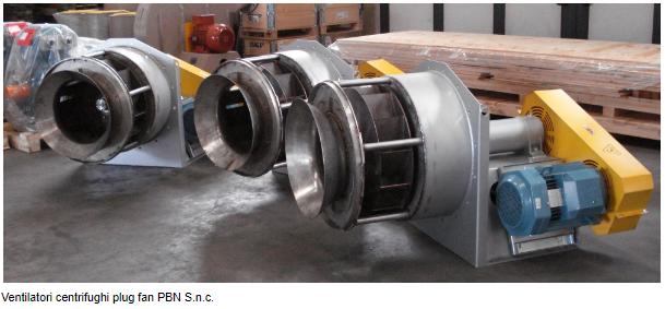 Ventilatori centrifughi plug fan