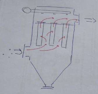 Depolveratore a secco filtro a maniche